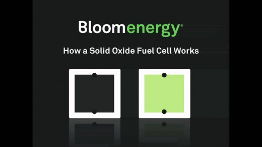 Bloom Energy – Fuel cell technology