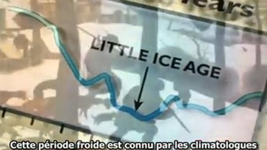 Réchauffement Climatique, interrogeons nous